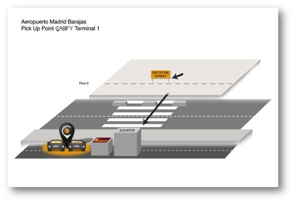 Puntos de encuentro Cabify en el aeropuerto (MADRID)