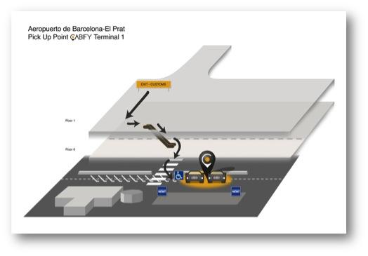 Puntos de encuentro Cabify en el aeropuerto (BCN)